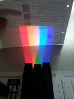 optik_-_additive_Farbmischung